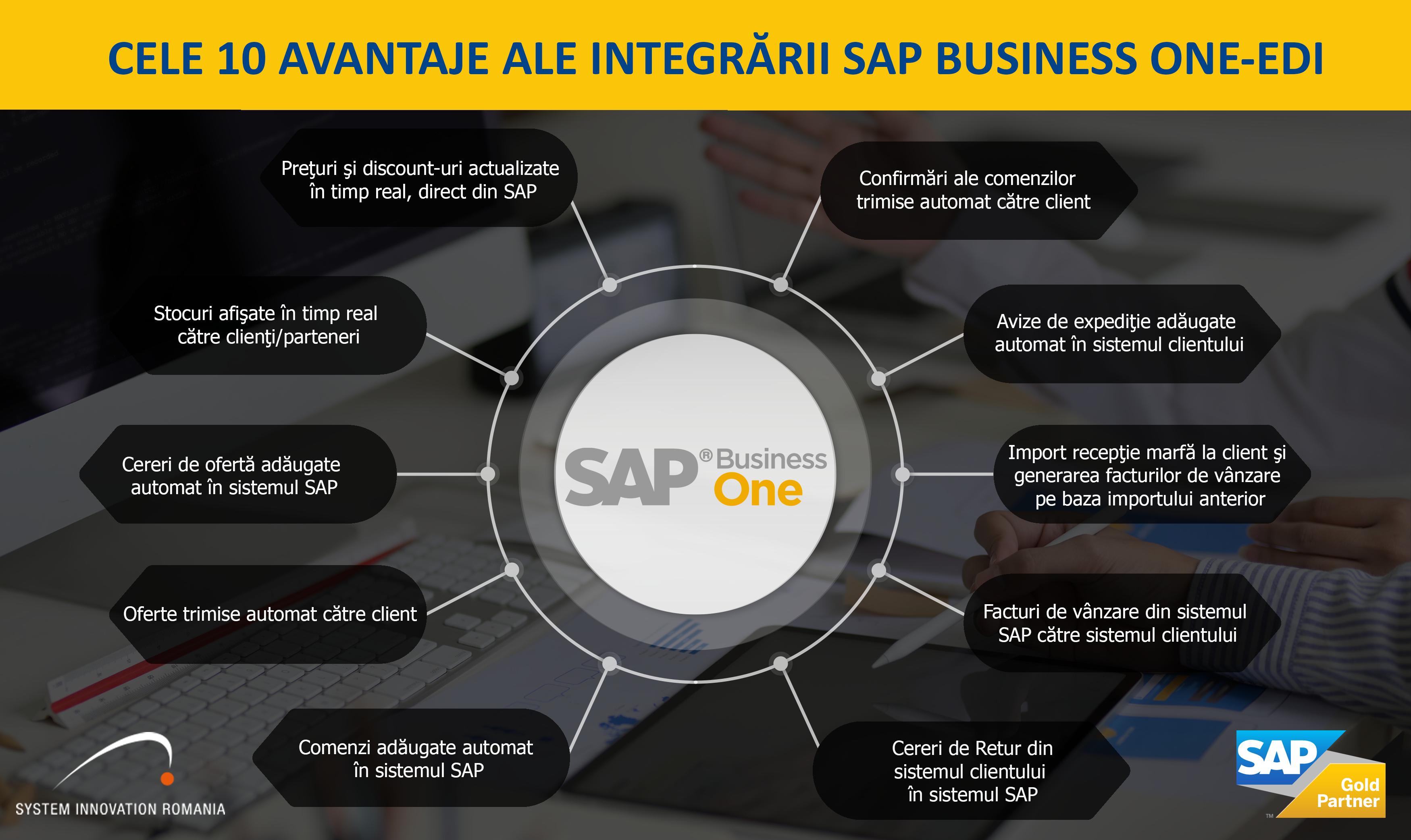 Cele 10 avantaje ale integrării SAP Business One – EDI