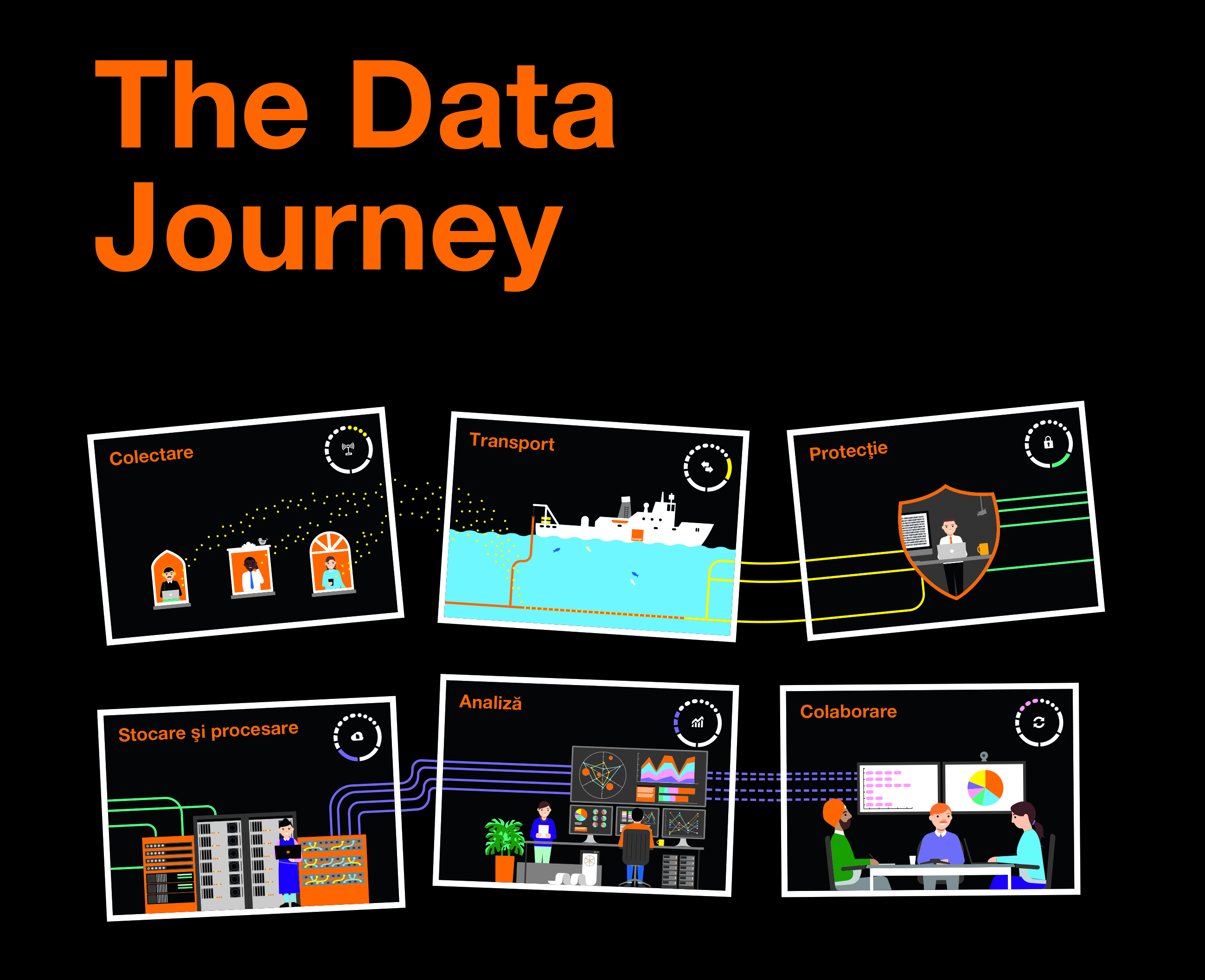 Data Journey: de la colectarea datelor la Business Intelligence