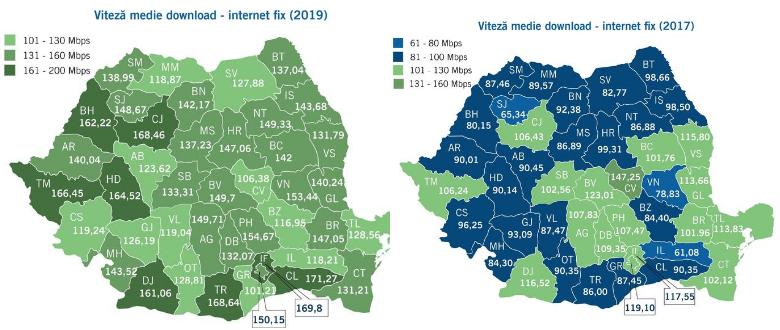 Viteza medie de transfer date prin internet fix și mobil, în creștere la nivel național
