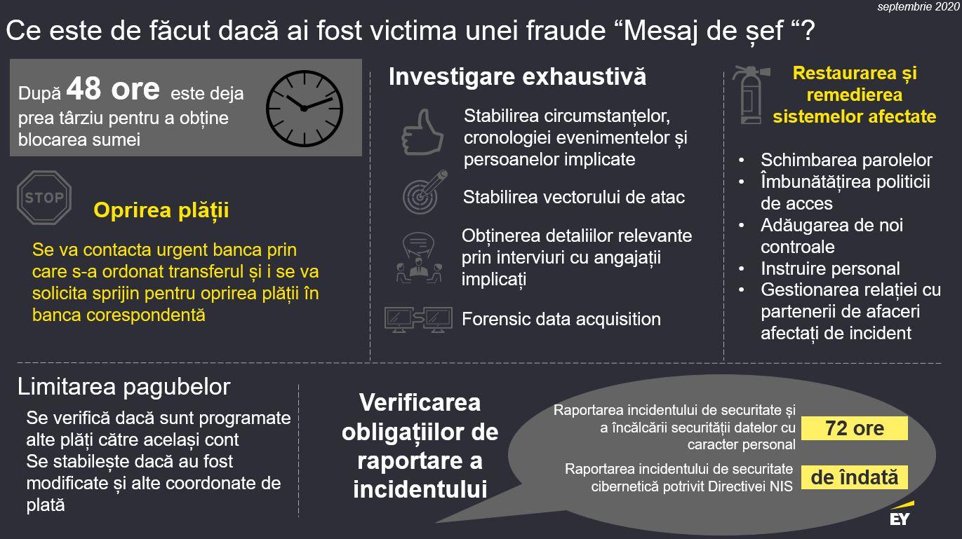 """Frauda """"Mesaj de la șef"""" în perioada pandemiei"""