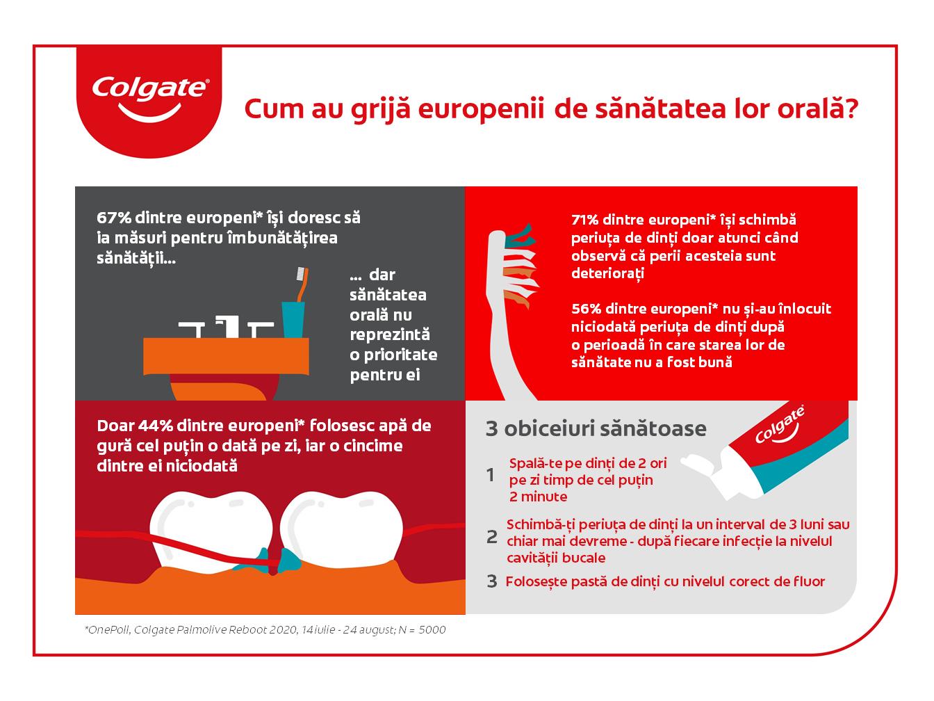 Infografic_Colgate_Change your toothbrush