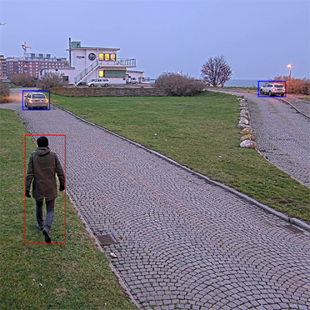 Sisteme de analiza video inteligente pentru detectarea persoanelor si vehiculelor