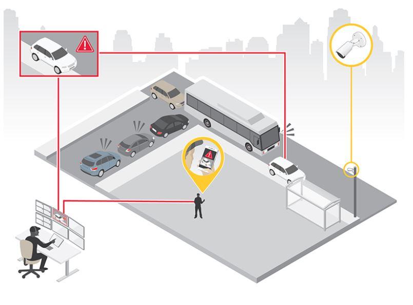Axis Communications propune o soluție de detecție automată a vehiculelor parcate neregulamentar