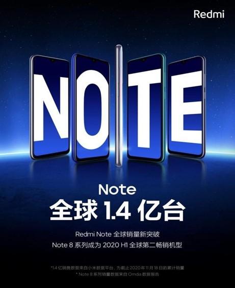 Volumul de vânzări Redmi Note a depășit 140 de milioane de unități în ultimii șapte ani