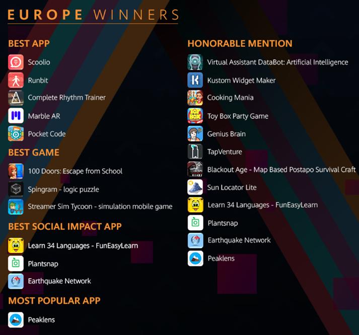 Câștigătorii competiției globale AppSUP