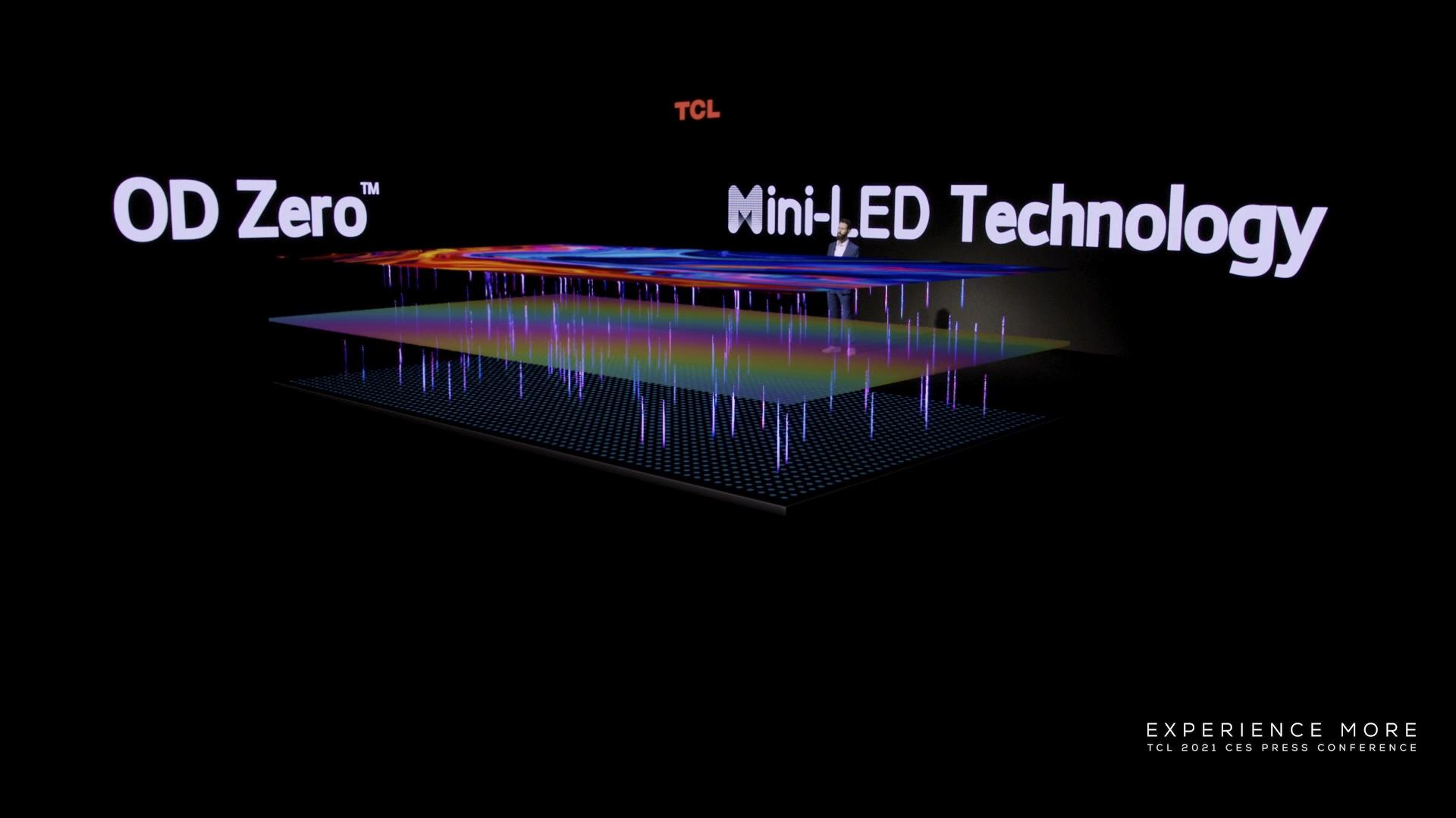 CES 2021: TCL revoluționează piața televizoarelor cu noua generație de Mini-LED OD ZeroTM