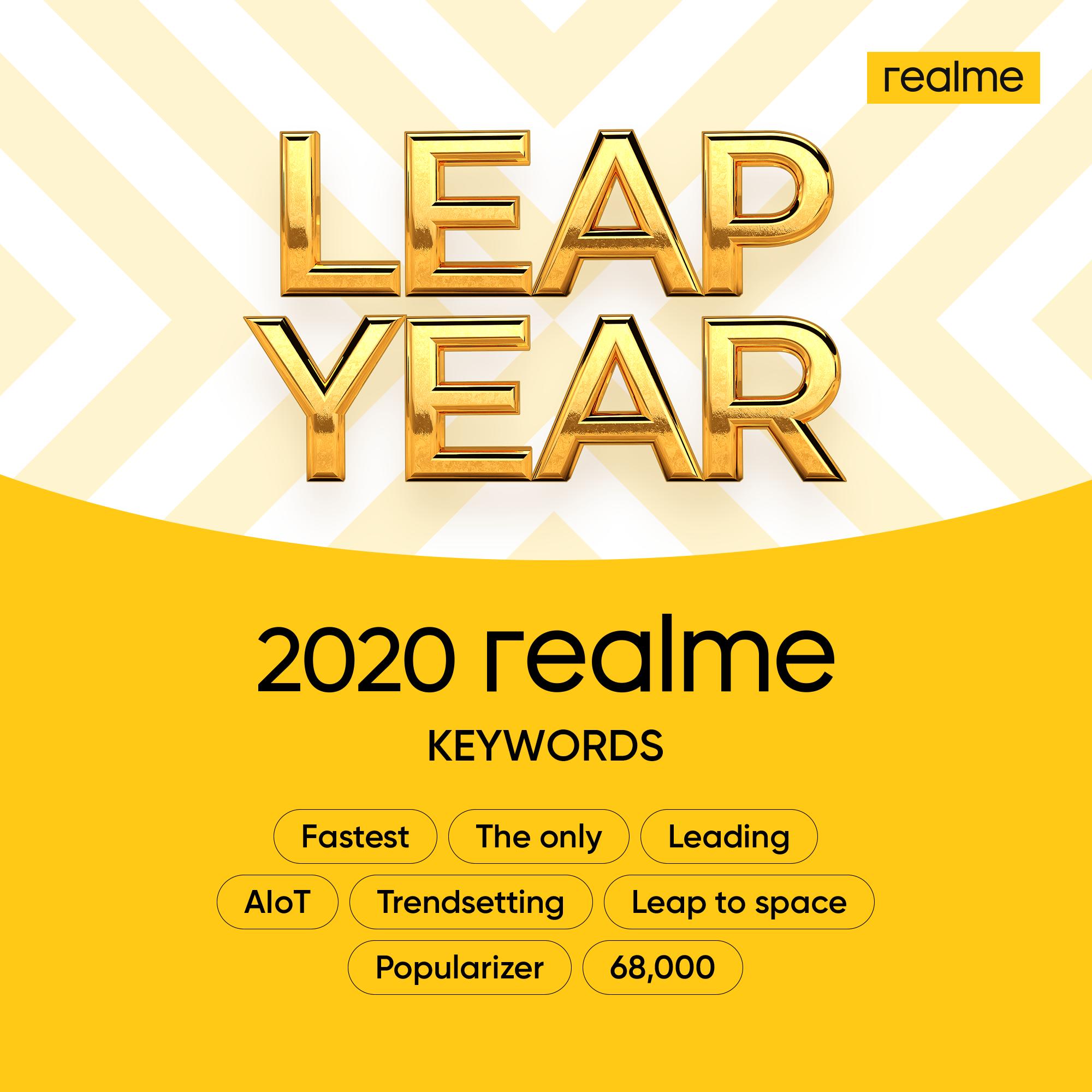 realme încheie 2020 cu peste 160 de premii globale obţinute