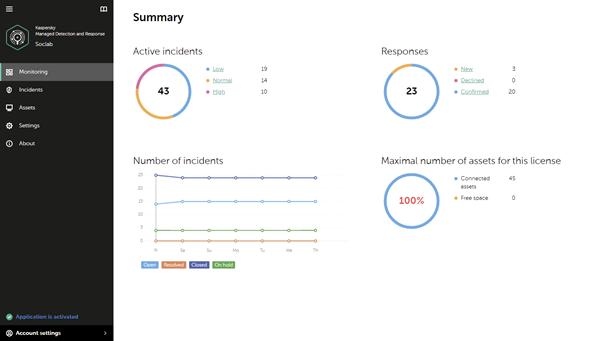 Kaspersky MDR, serviciul de detectare și reacție pentru IMM-uri