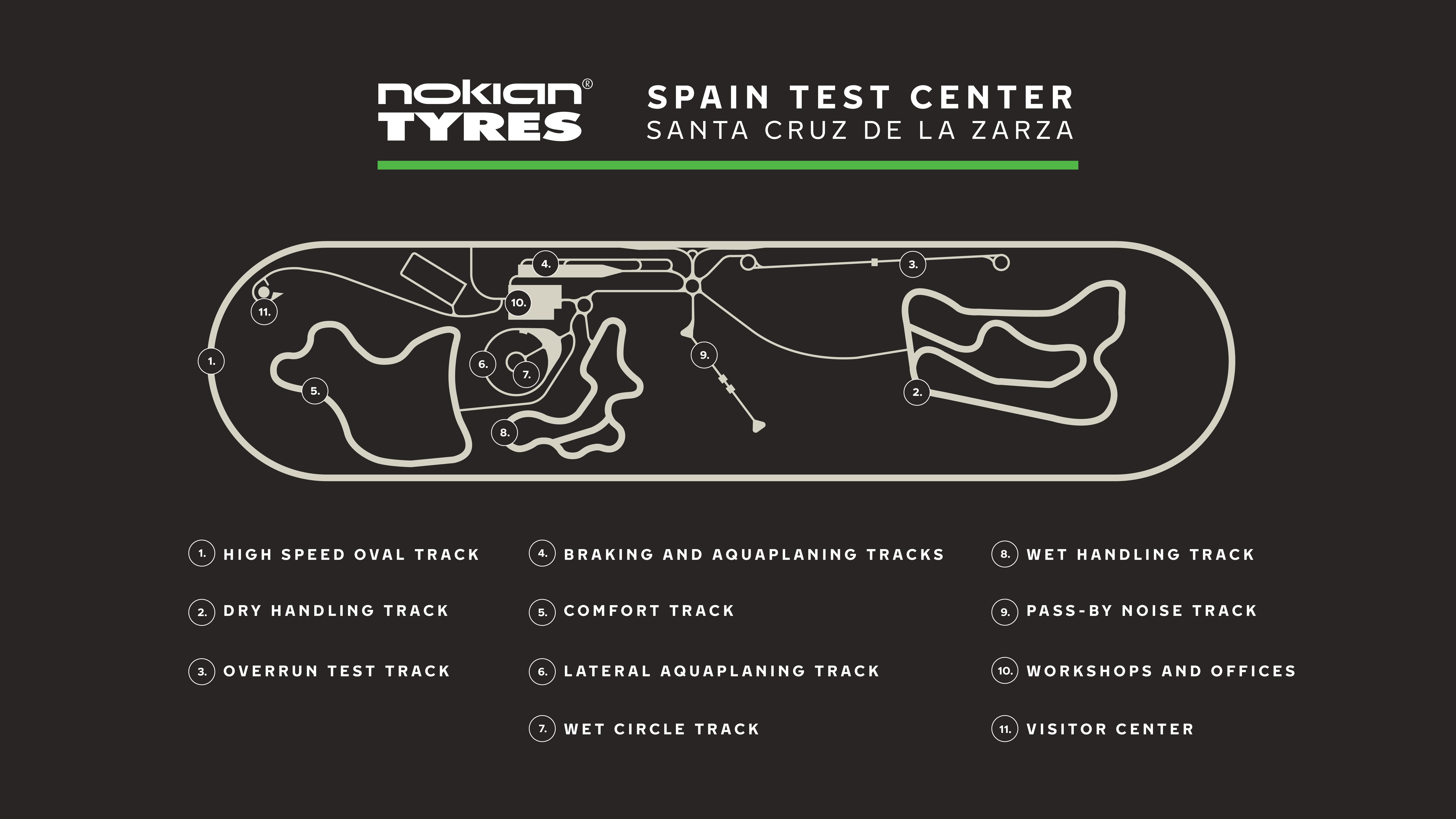 NT_Spain_Test_Center_Track_map_2021_EN