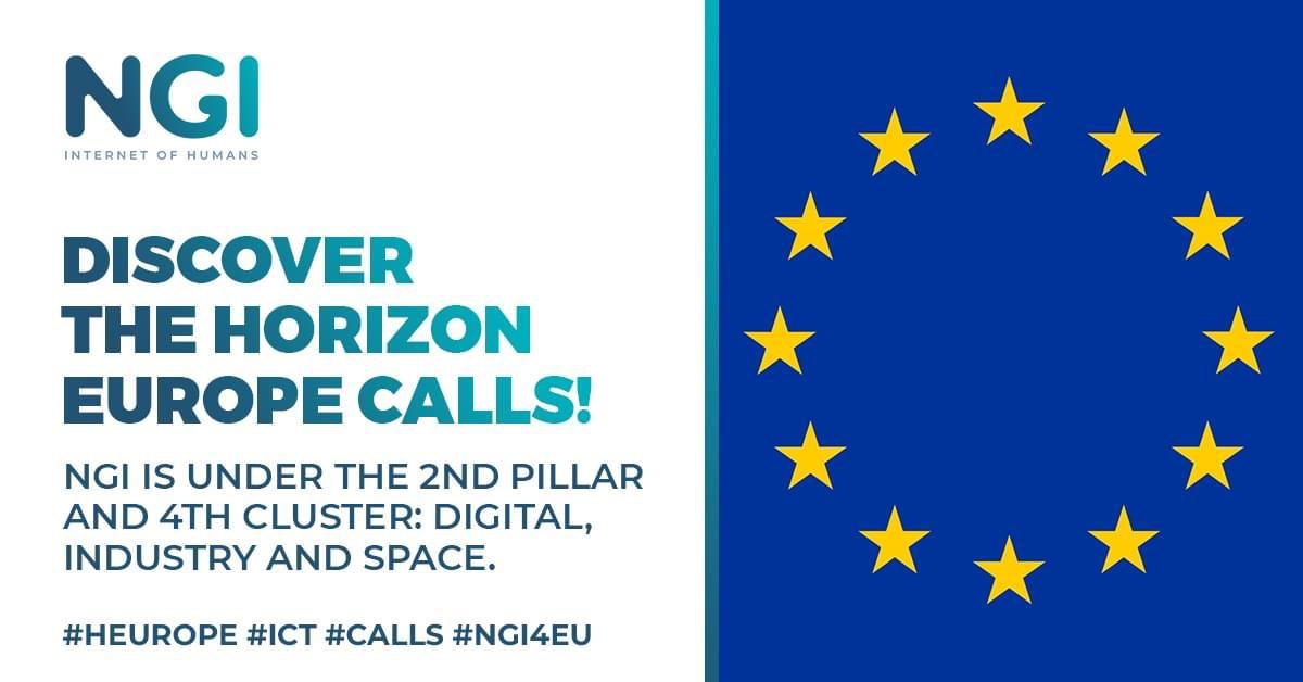 Open Calls Europe Horizon
