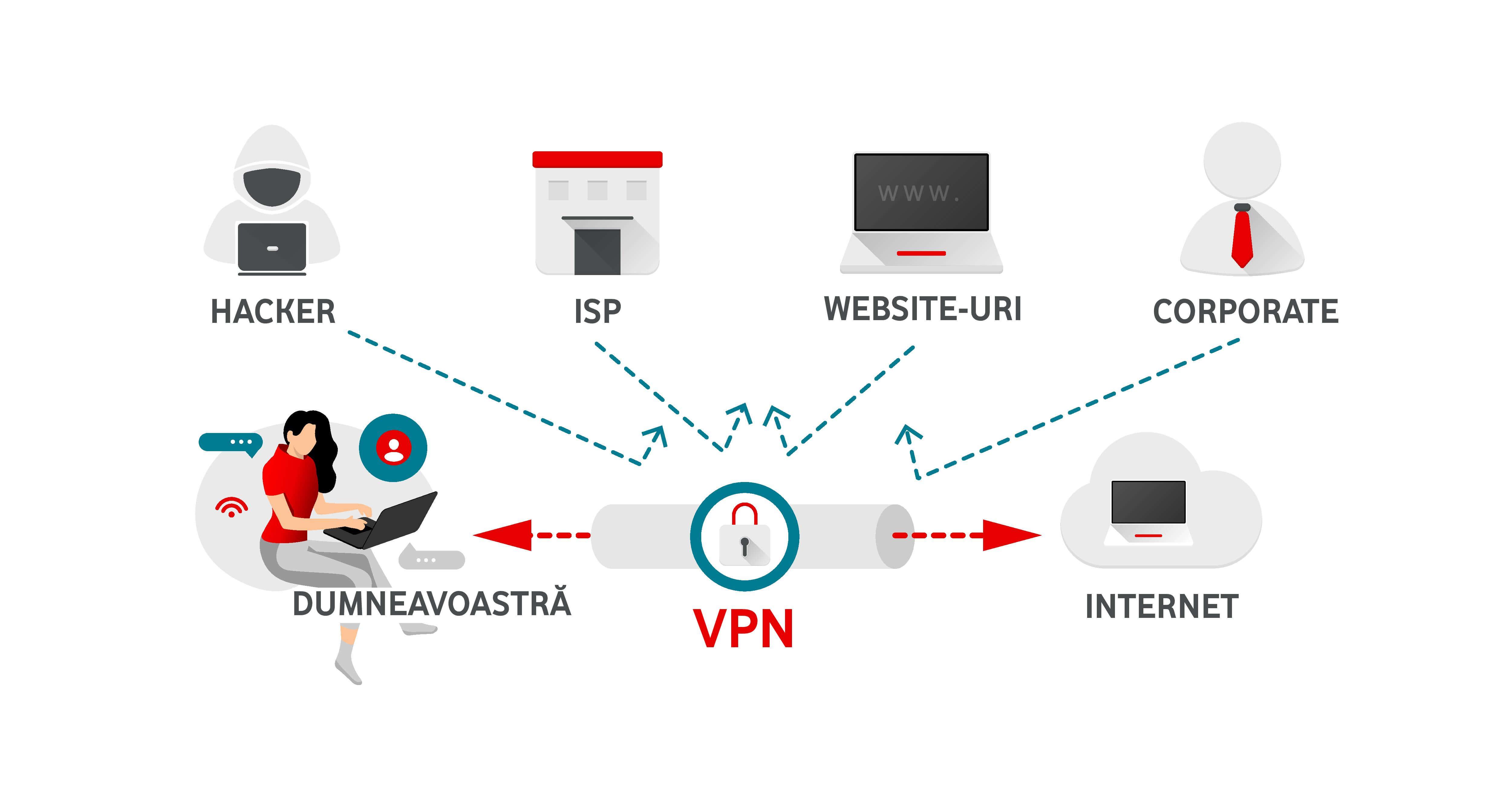 Cum îți protejezi afacerea de amenințări cibernetice și de fraudă