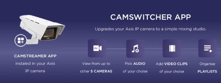Streaming online fără griji, cu Axis Communications și aplicațiile CamStreamer